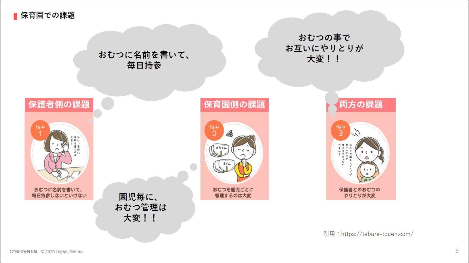 【事例】日本初、保育園で紙おむつが使い放題のサブスクリプション「手ぶら登園」