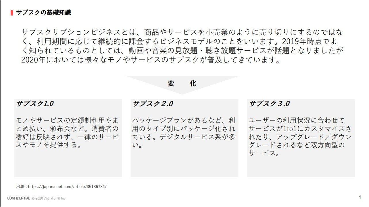 サブスクリプションについてPart1